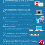 10 Ways To Protect Your Family Online