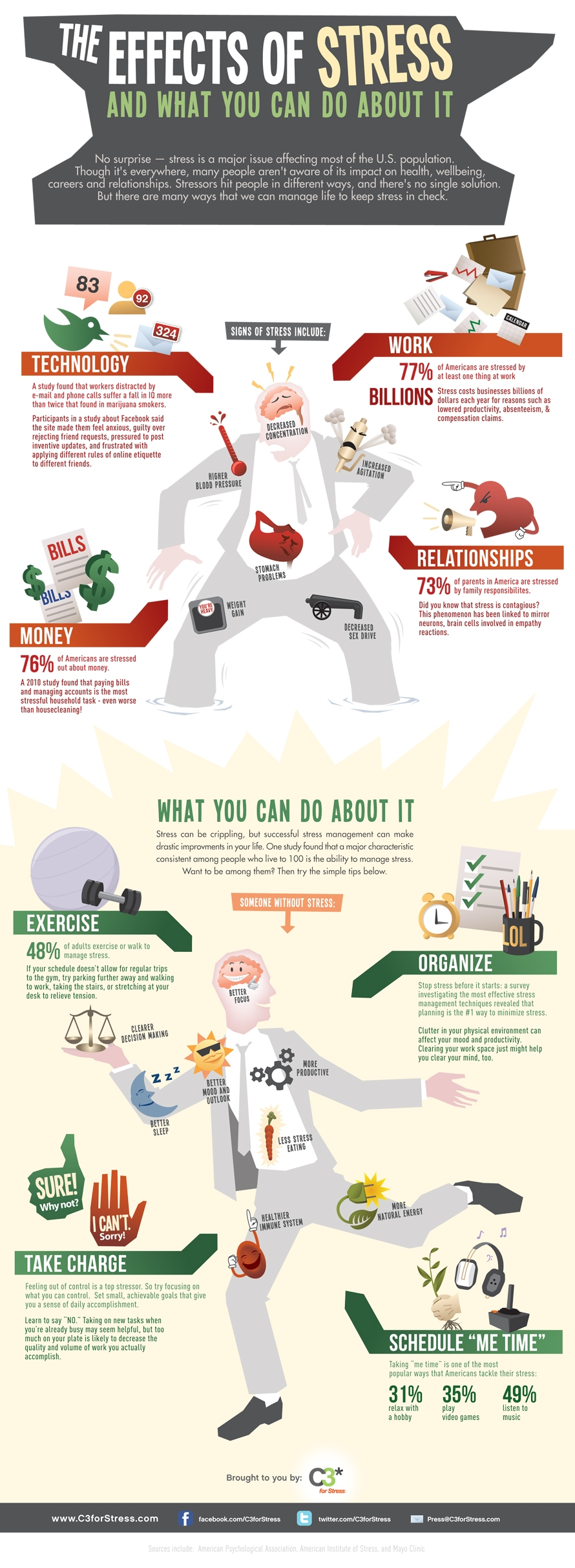 The Effects of Stress {Infographic}