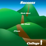 Getting  My Kids on the Road to College Success