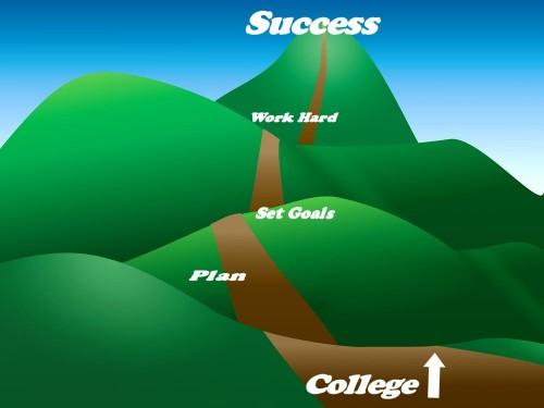 Road to College Success